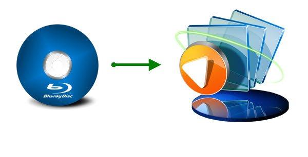 blu-ray to Windows Media Player
