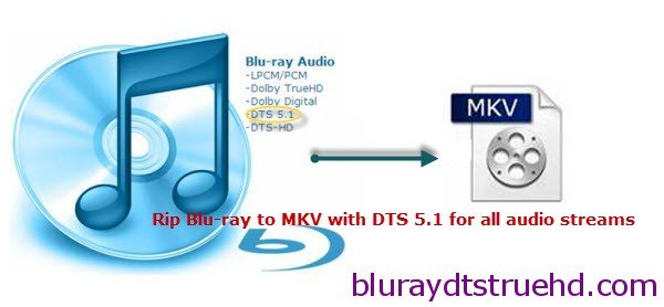convert blu-ray to mkv with dts 5.1