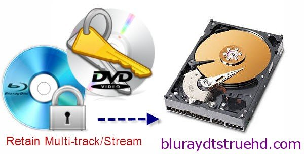 Backup Blu-ray DVD to Hard drive